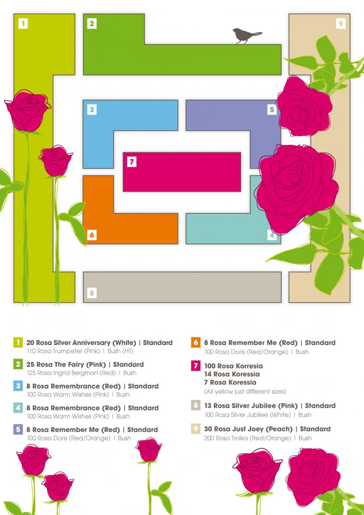 rose varieties in holland park, London, holland park roses, map of rose garden